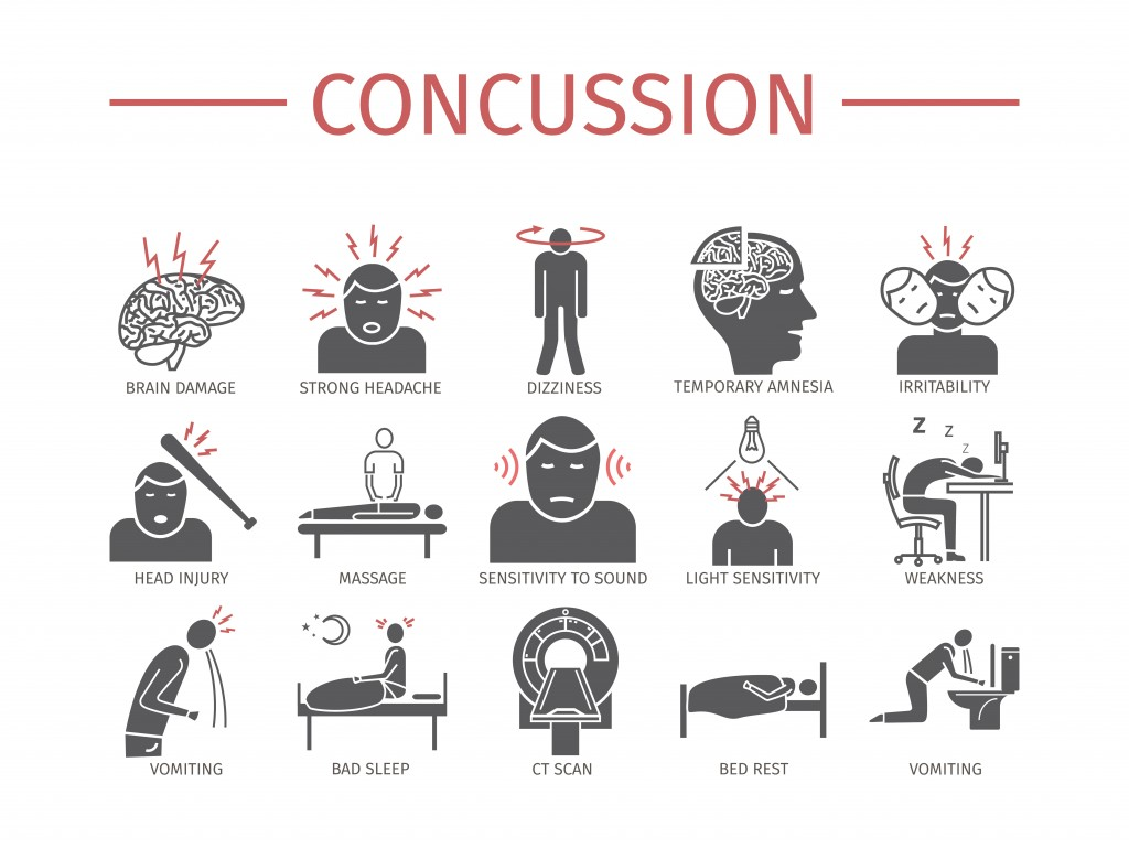 Concussion Recovery Treatment