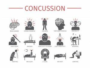 Concussion conditions